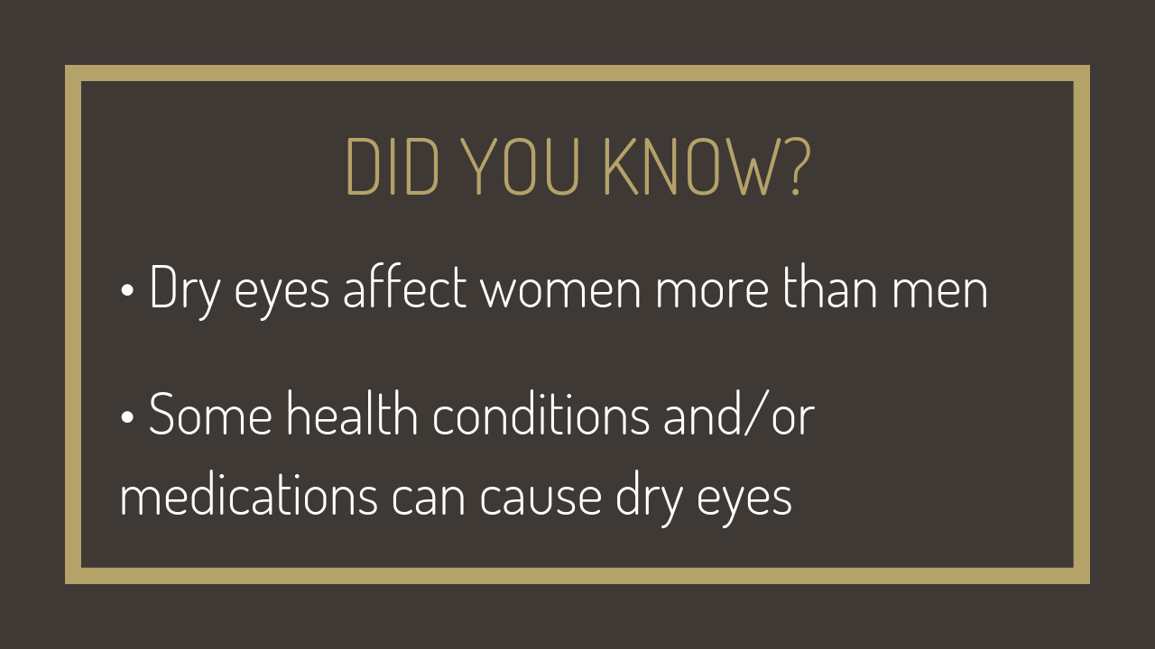 Graphic with two facts about Dry Eyes. That Dry Eyes affect more women than men. And that some health conditions or medications can cause dry eyes.